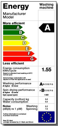 Energy Rating Guide